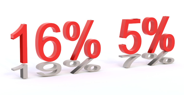 Senkung der Mehrwertsteuer | Onlinehändler - Fragen zur Senkung der Mehrwertsteuer | Anpassung der Mehrwertsteuer beim Onlinehandel